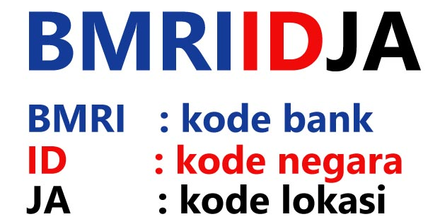 Kode SWIFT Bank Mandiri